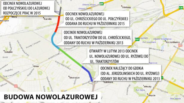 Budowa Nowolazurowej przebiega etapami targeo.pl / tvnwarszawa.pl